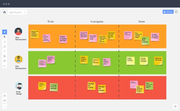 Tampilan Miro yang punya banyak sticky notes dan white board untuk proses brainstorming